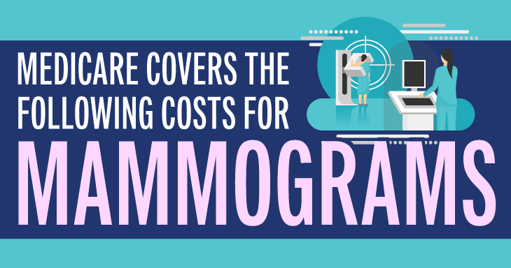 medicare coverage, mammogram